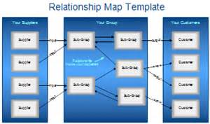 relationship mapping template rfflow professional flowcharting version information