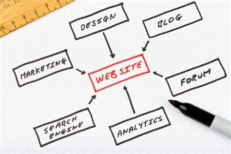 design brief writing how to write a web design brief fl1 digital
