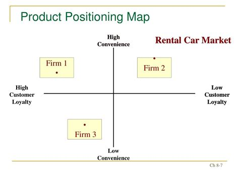 brand positioning map template positioning map for auto mobile industry pictures to pin