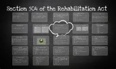 section 504 of the rehabilitation act dr harris looby on prezi