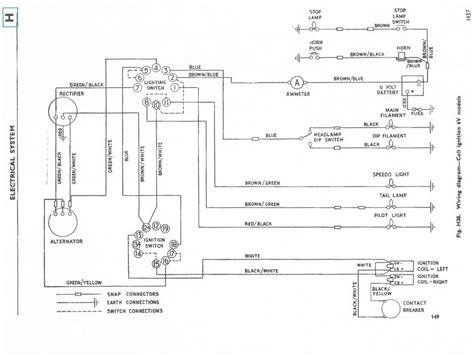 1970 triumph wiring diagram schematic free