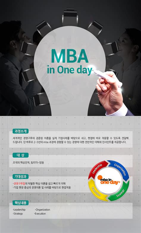 One Day Mba by Peakon