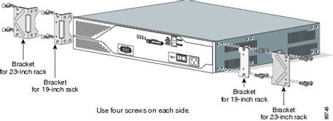 23 Inch Rack Dimensions by Cisco 2800 Series Hardware Installation Chassis