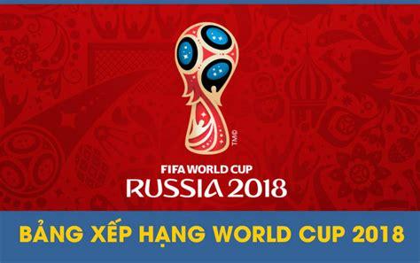 bảng xếp hạng world cup 2018 cập nhật 24 24 thể thao 247