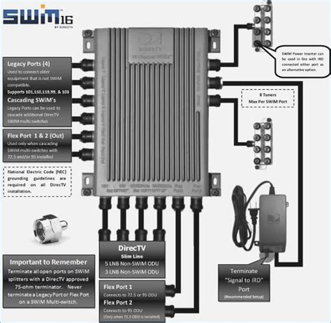 swm 16 wiring diagram directv swm 16 wiring diagram bioart me