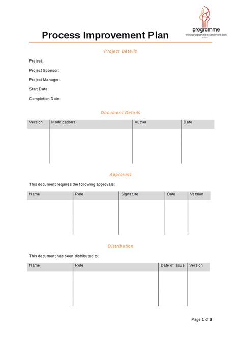 process improvement plan template hashdoc