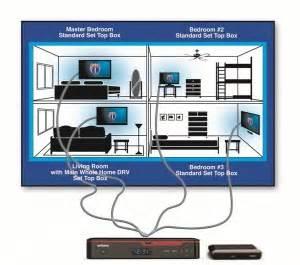 home dvr television entertainment vtx1