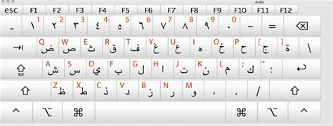 tutorial keyboard arabic arabic phonetic keyboard free kapepyug over blog com