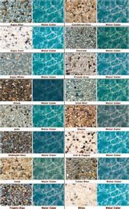 pebble sheen colors pebble tech colors related keywords pebble tech colors