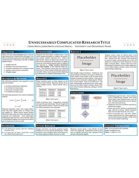 portrait poster template templates 187 conference posters