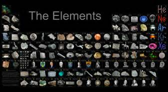 element 115 how chemists discovered the newest member of