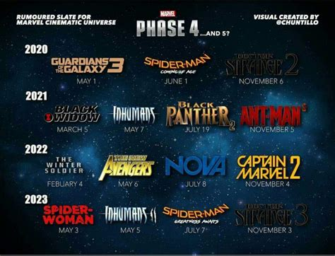 marvel film universe phase 4 phase 4 comics amino