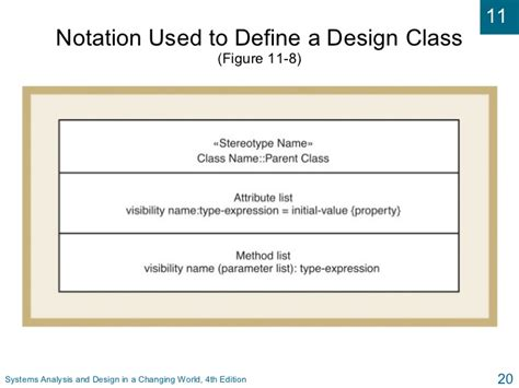 design notation definition 11 si systems analysis and design