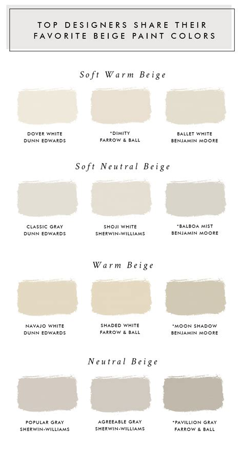 best beige paint color top designers their favorite beige paint colors