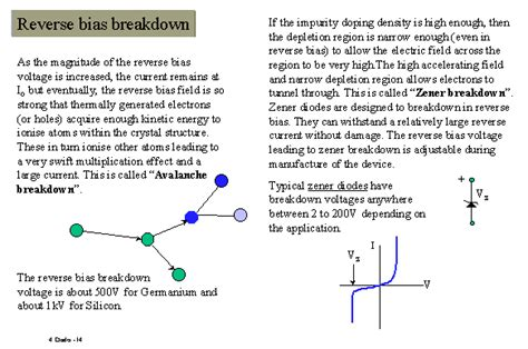 zener diode breakdown voltage equation zener and avalanche breakdown diodes