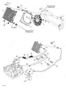 Bombardier 2000 Traxter 7417 7418 Cooling System