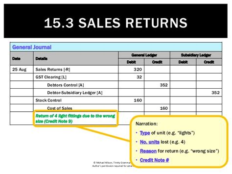 15 3 sales returns