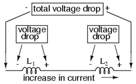 calculate current flow through inductor lessons in electric circuits volume i dc chapter 15