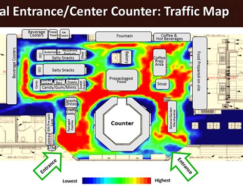 supermarket layout tricks exclusive study maps the path to purchase in convenience