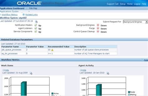 oracle workflow manager oracle workflow manager oracle erp apps guide