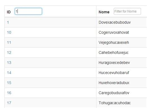 Jquery Filter Table by Jquery Plugin For On Screen Table Filter Filter On The