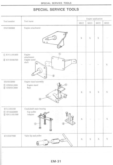 Stand Bookpart Sd 25 Recomended 1 nissan diesel engines sd22 sd23 sd25 sd33
