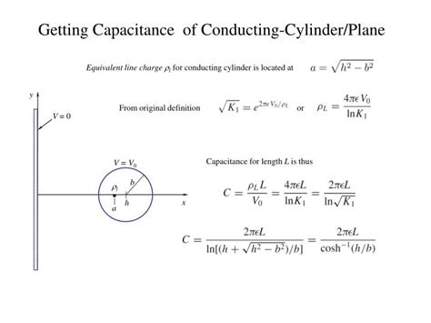 capacitance of parallel plate capacitor using laplace equation the capacitance of a circular 28 images the capacitance of a circular disk capacitor in v