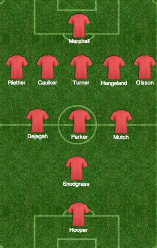 epl xi 2014 best premier league starting xi from relegated teams