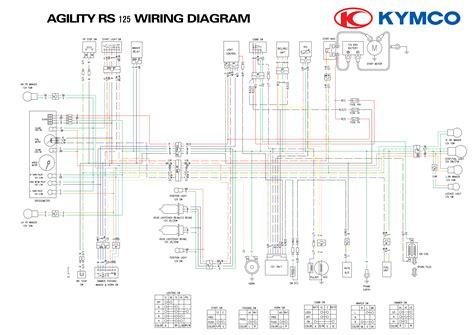 kymco mongoose 250 wiring diagram kymco get free image