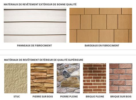 types of fire resistant house siding material types of resistant house siding material 28 images 25 best ideas about shiplap