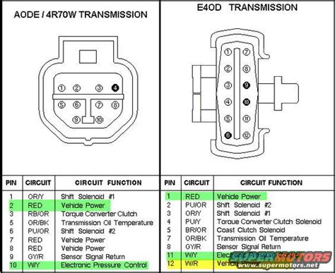 1997 ford e40d transmission wiring diagram wiring