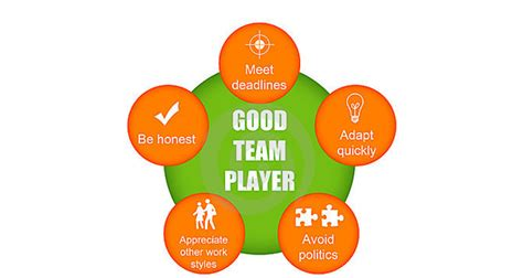 Team Player by Wanted Team Players Pastor S Rayliu1
