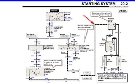 1999 Ford F250 7 3l Diesel Won T Start