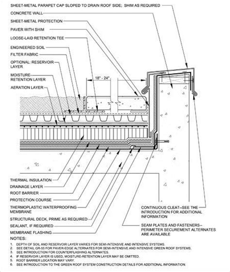 flat roof section detail living roof construction section drawing google search