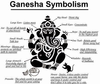 ganesh elephant tattoo meaning hindu elephant god ganesh meaning ganesha symbolism