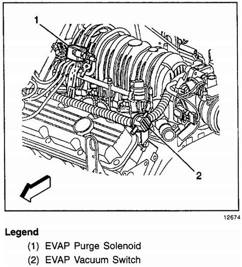 accident recorder 2007 gmc savana 1500 transmission control service manual how to determined evap sensor fualt 1997 gmc savana 1500 evaporative evap