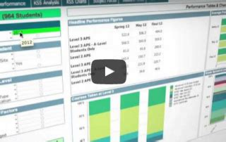 qlikview tutorial for quick learning qlikview video tutorial quick intelligence