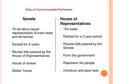 powers of the house of representatives house of representatives and senate powers 54712 dfiles