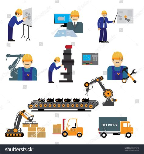 design by manufacturing factory production process design manufacture assembly