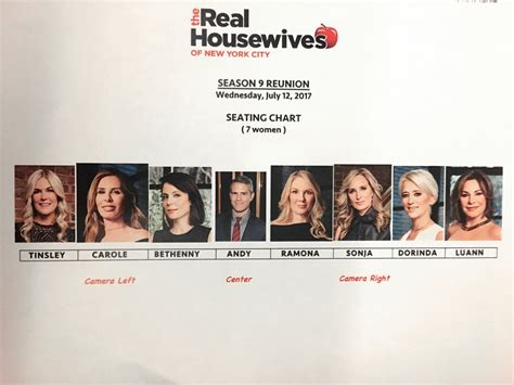 rhony reunion rhony reunion find out what went down