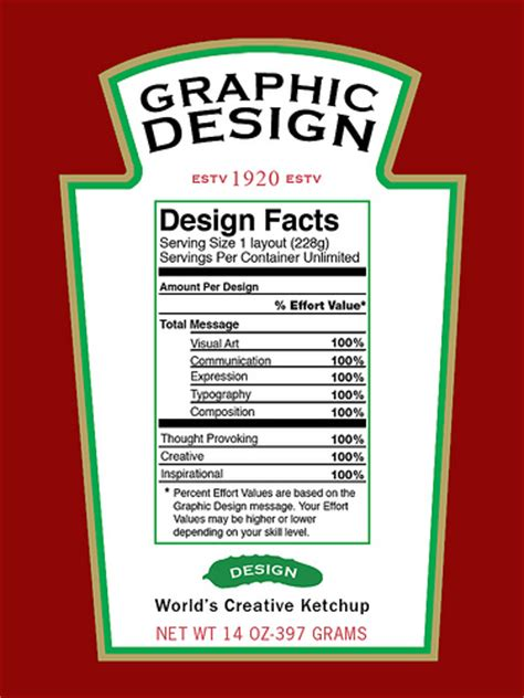 heinz design label gallery for gt heinz ketchup nutrition label