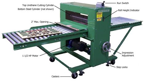 what is the best die cutting machine for card die cutters inc cleen cut 30 inch die cutter product