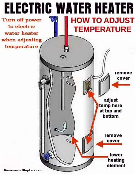 Water Temperature Plumbing 17 best ideas about water heaters on home