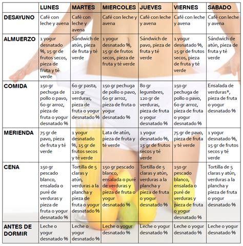 dietas para adelgazar dietas suaves y dietas saludables musculacion para principiantes alimentaci 243 n sana