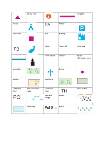 map symbols activities by rebeccaevenden teaching
