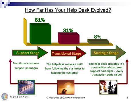 service desk training free service desk training series service desk image