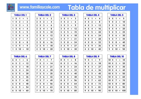 tablas de multiplicar del 1 al 12 la tabla de multiplicar new calendar template site