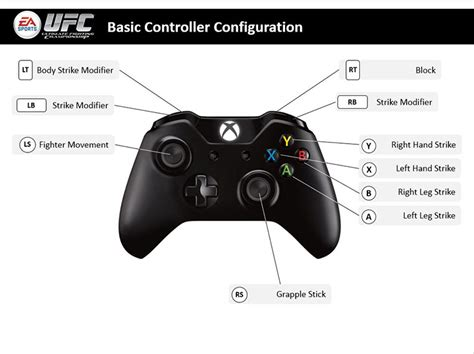 best with manual controls ea sports ufc xbox one controller map