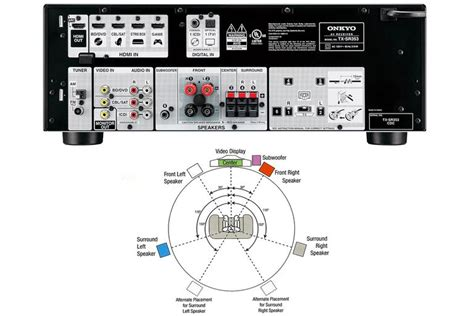 home audio system setup diagram diagrams auto parts