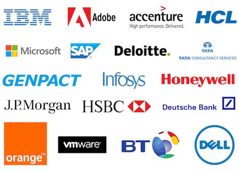 Mba In Cloud Computing In India by Cloud Computing Courses Cloud Computing Certification
